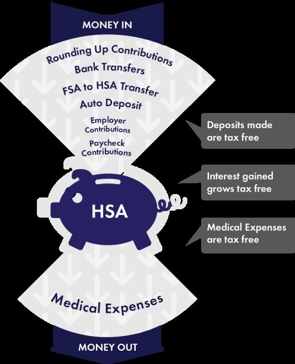 HSA-Bank-Illustration